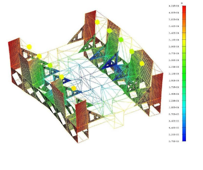 structural dynamic analysis